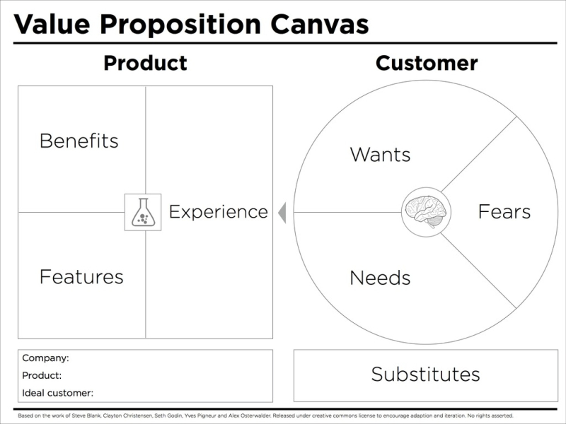 Large_Thomson-Value-Proposition-Canvas