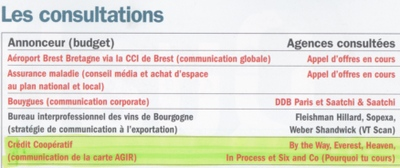 Annonce_strategies_2