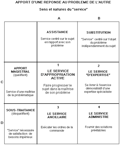 Services1_3
